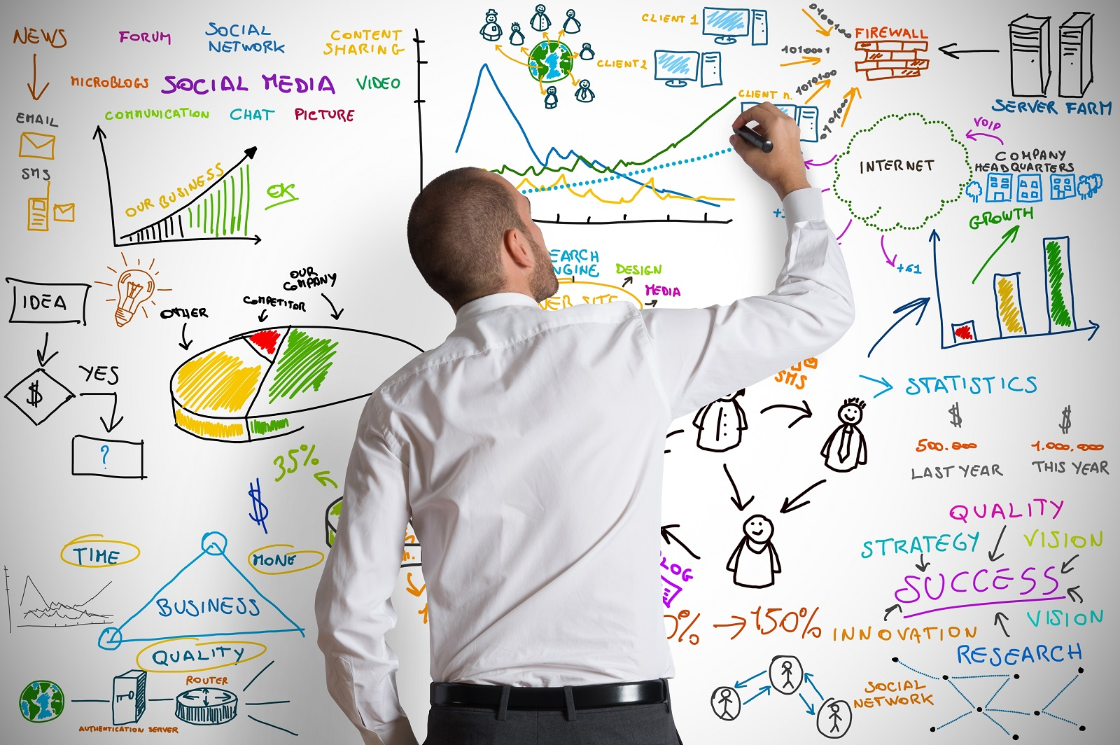 Image result for marketing consultants